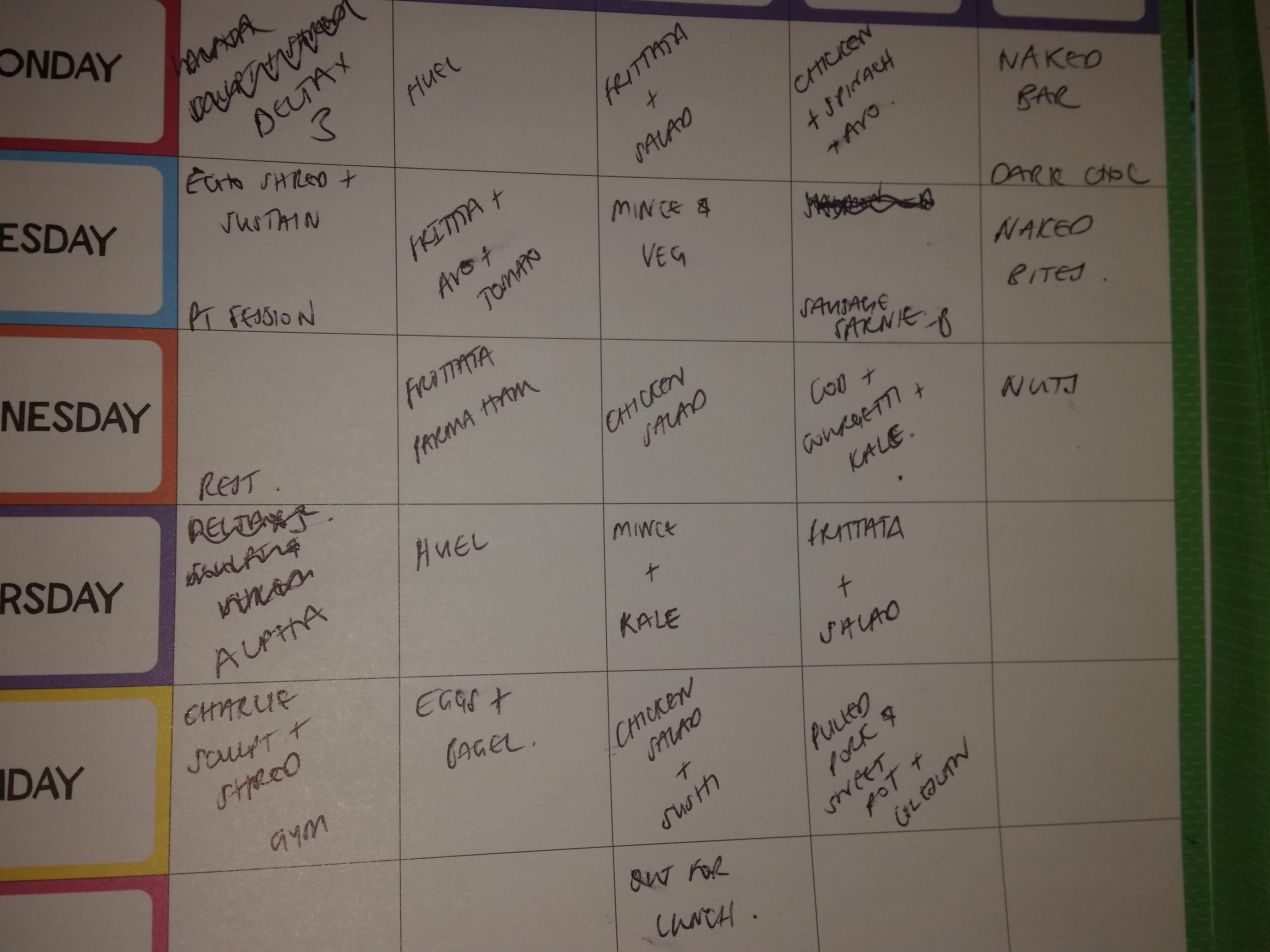 90 day diet plan